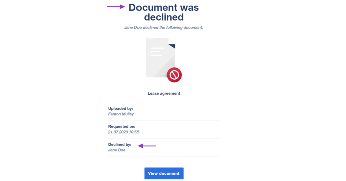 Declined document view status